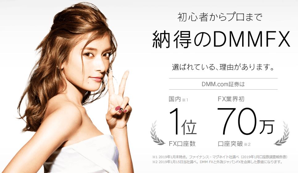 DMMFX0