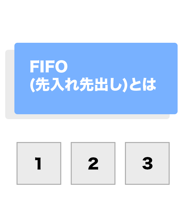 FIFO①