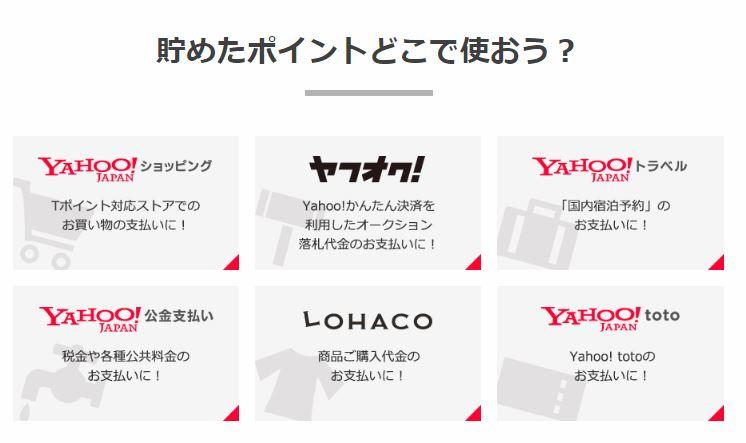 YJFX! Tポイントキャンペーンの使用方法
