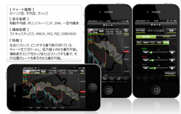 YJFX! アプリ1