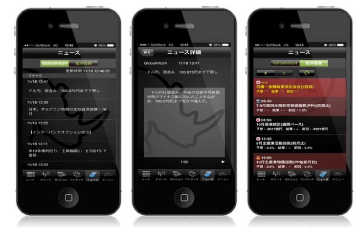 YJFX! アプリ2