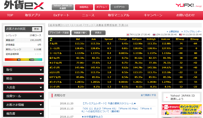 YJFX! 外貨ex TOP画面