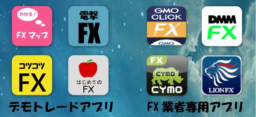 デモトレードアプリとFX業者アプリ