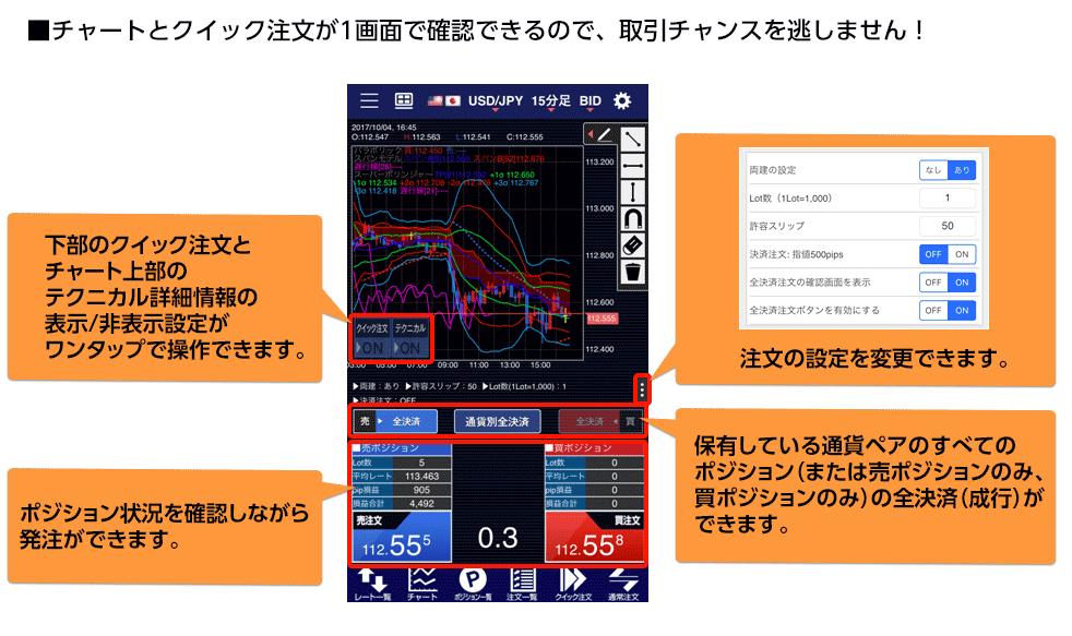 ヒロセ通商アプリスピード注文