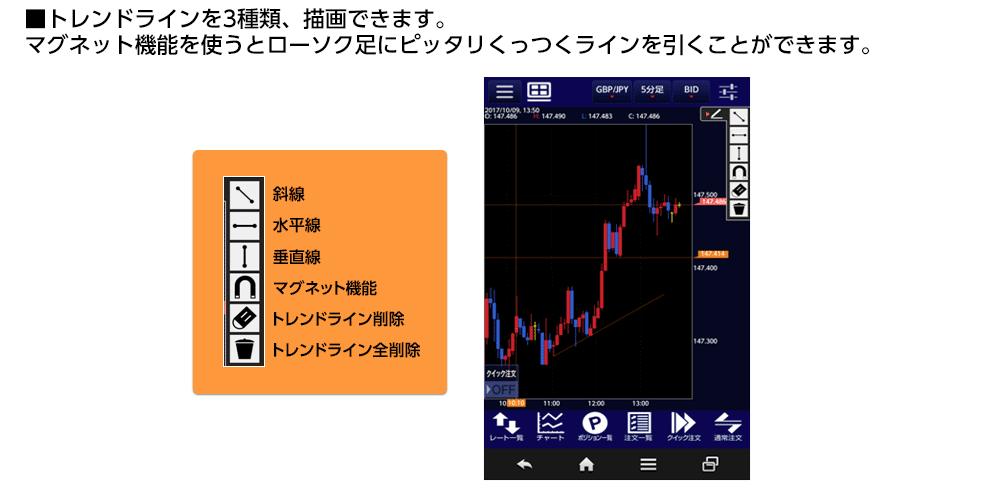 ヒロセ通商アプリ描画ツール