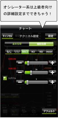 YJFX!アプリテクニカル指標③