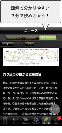 YJFX!アプリ情報コンテンツ②