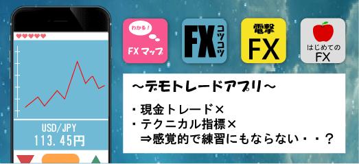 デモトレードアプリの詳細