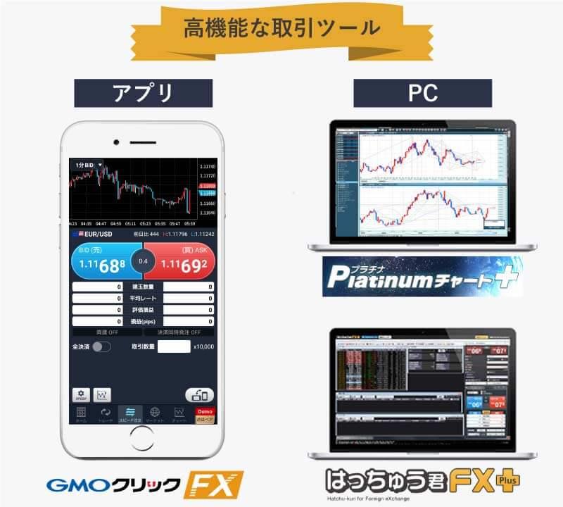 GMOクリック証券の取引PCツールとアプリ