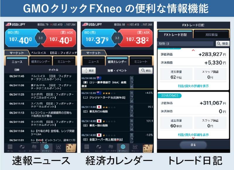 GMOclickFXneo-information-min